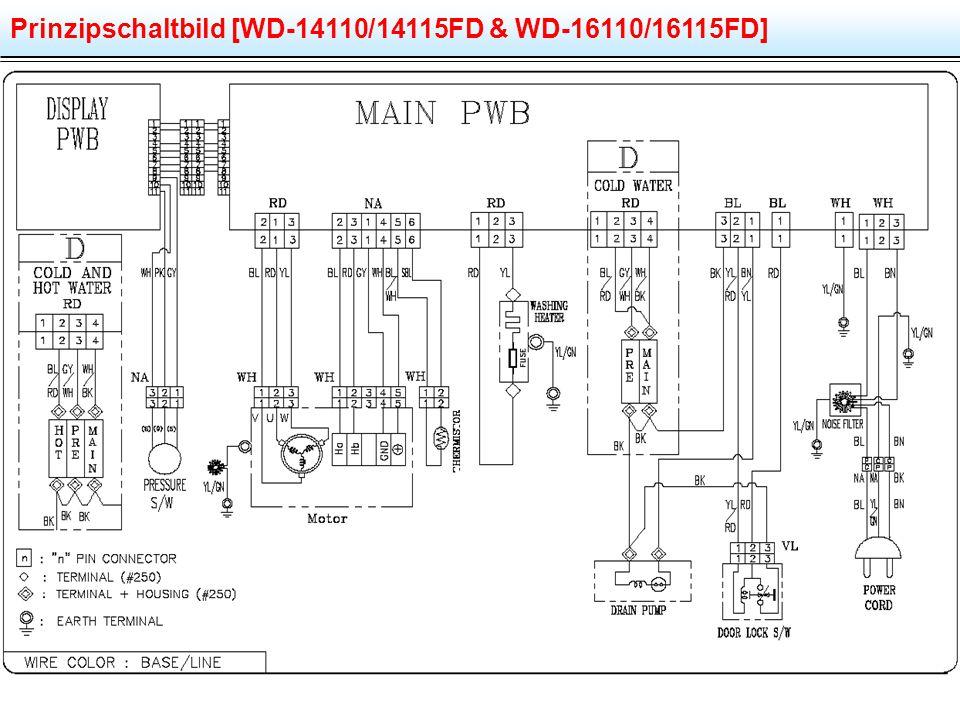Prinzipschaltbild [WD-14110/14115FD & WD-16110/16115FD]